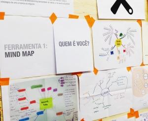 Olhar estratégico através do design estratégico